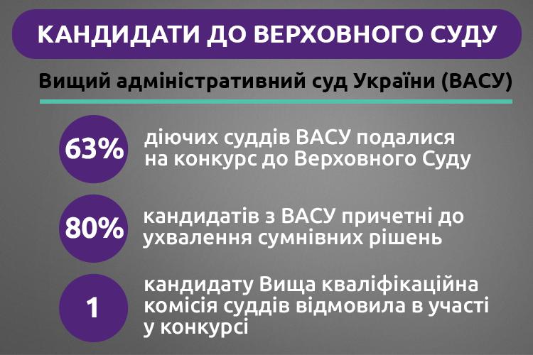 ВАСУ_ФБ